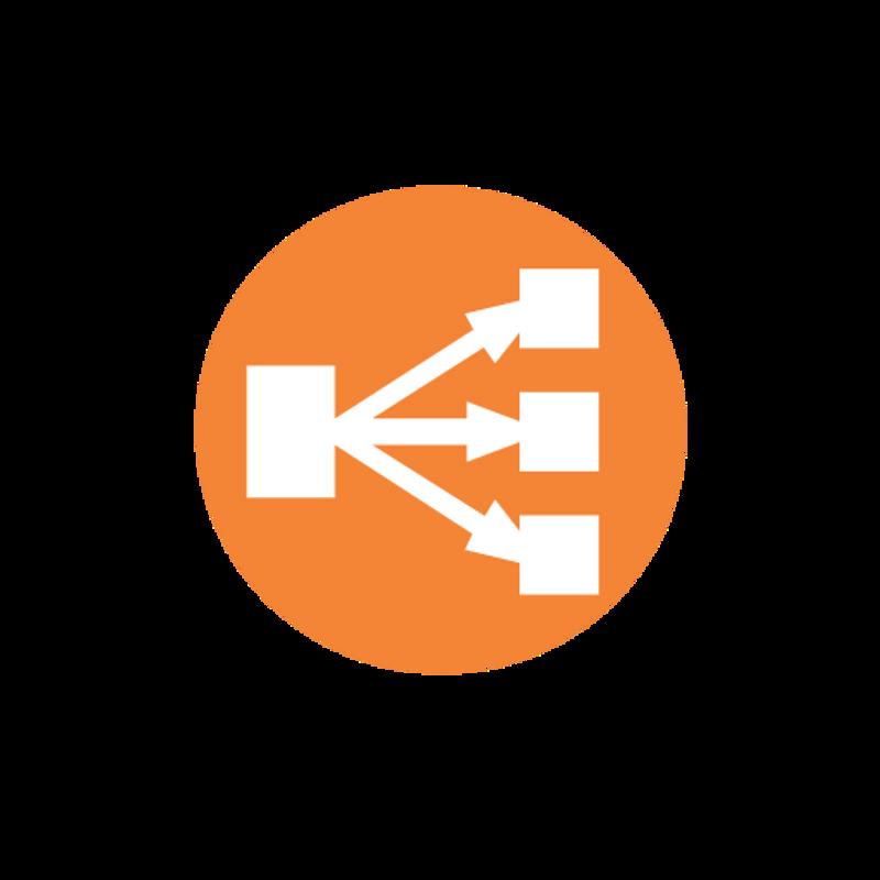 Automatisering av servere i AWS