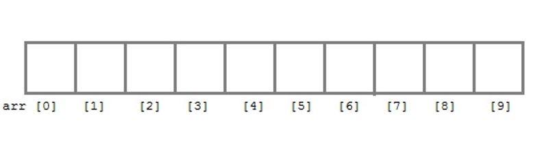 Node.js: Hvordan finne et objekt i et array av objekter